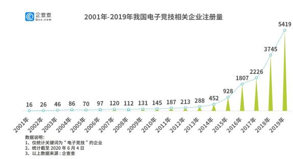 Uzi退役背后电竞业:广东最爱打