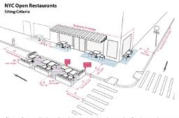 """""""地摊经济""""拯救美国餐饮业:纽约停车位开始摆摊了"""