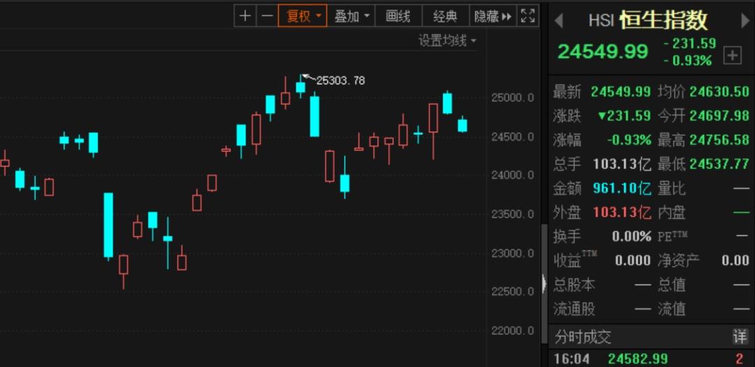 美联储限制银行股回购!IMF最新警告:金融市场与经济脱节,全球股市或遭二次暴跌!
