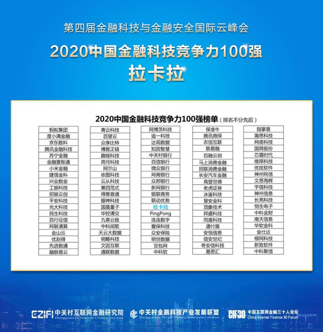 拉卡拉入选2020中国金融科技竞争力百强及专利技术百强双榜单
