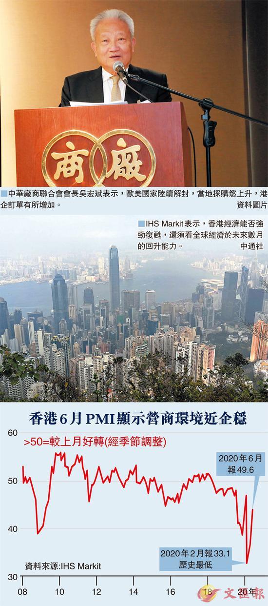 """""""营商环境回稳香港PMI升至49.6点 创逾2年新高"""