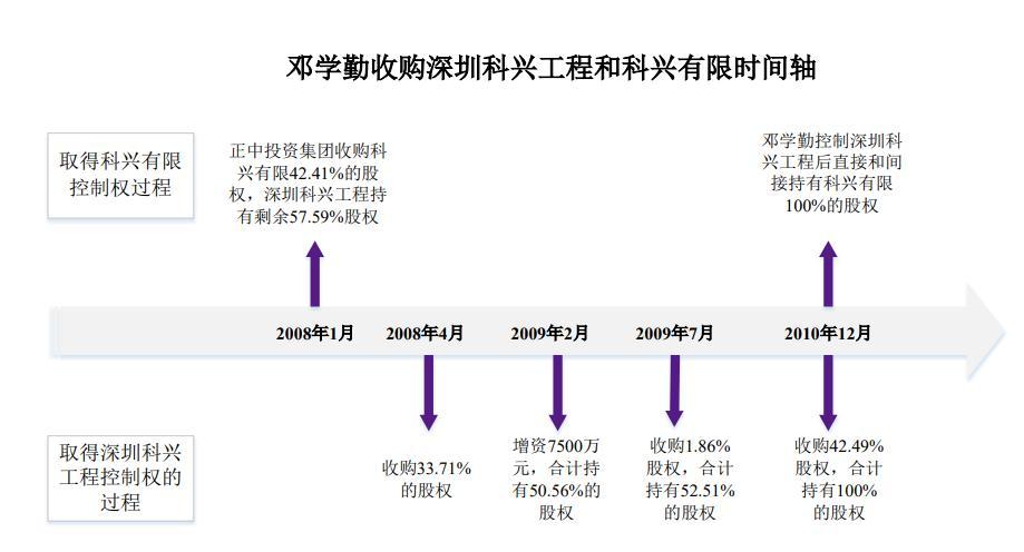 科兴制药科创板IPO首轮问询牵出1640万债权纠纷 发行人多次向关联方资金拆借 上市独立性存疑