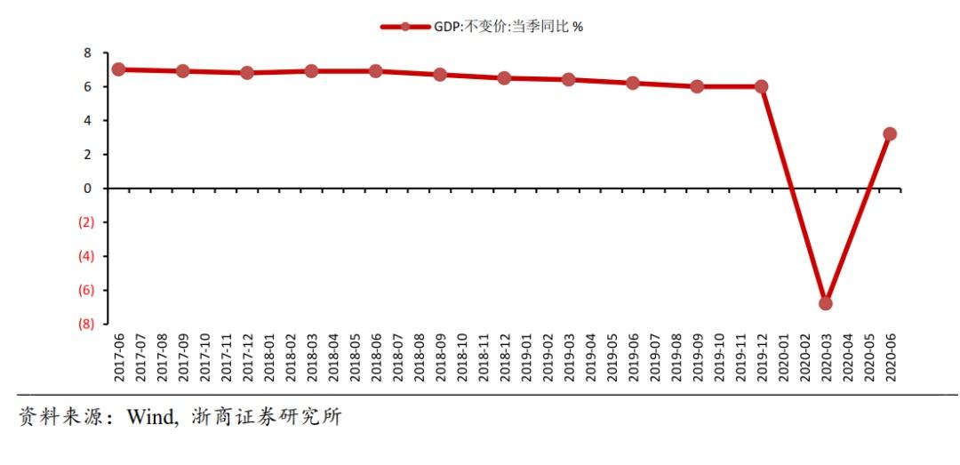 江苏省2020年各市gdp_江苏省地图各市分布图
