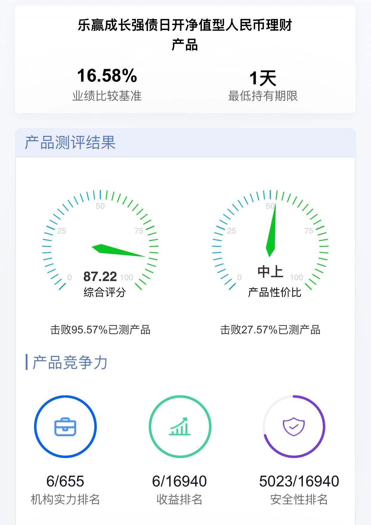 理财产品测评:中信银行・乐赢成长强债日开净值型人民币理财产品