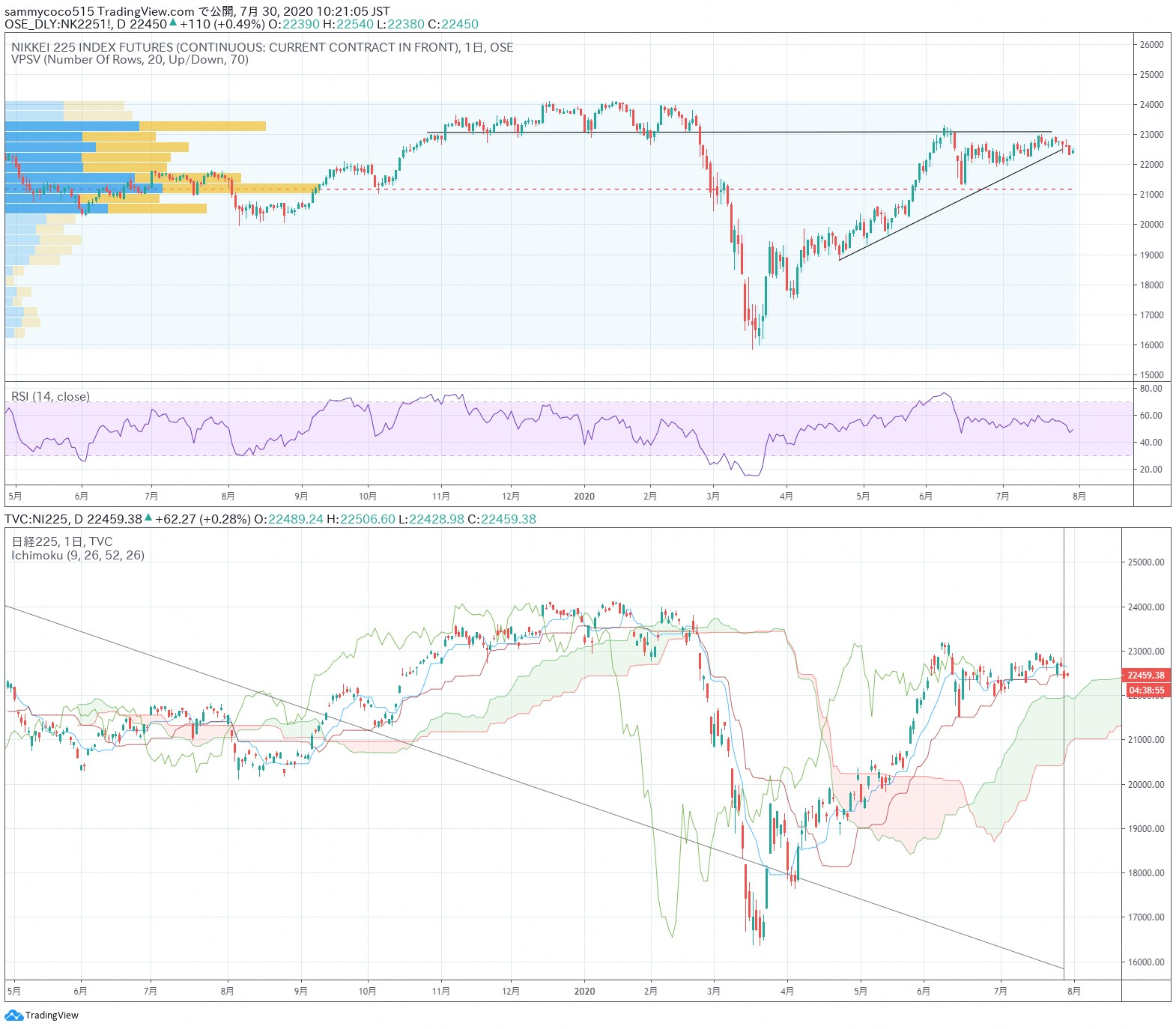 东京外汇股市日评:日经指数小幅下跌,美元兑日元汇率继续走低