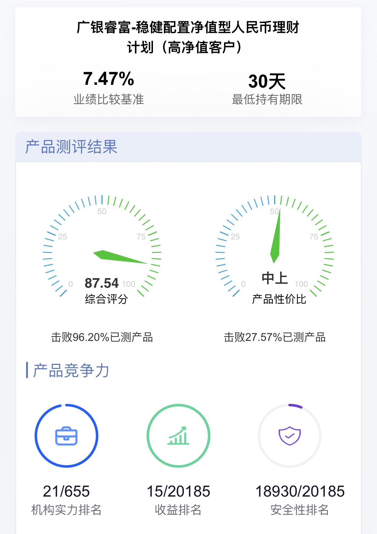 理财产品测评:广发银行・广银睿富-稳健配置净值型人民币理财计划(高净值客户)