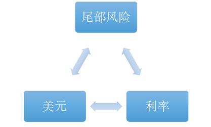 http://www.qwican.com/caijingjingji/4511195.html