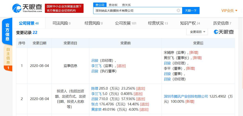 腾讯投资深圳纳实大数据技术有限公司 为100%控股