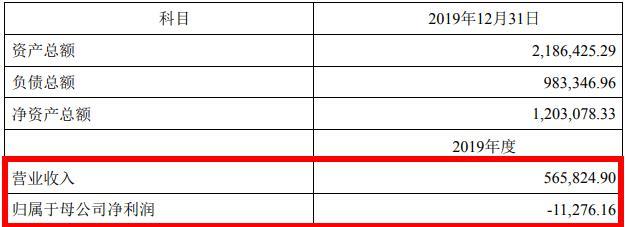 """鱼跃医疗将持续亏损孙公司""""踢出""""报表:控股股东鱼跃科技亏损1.13亿仍花1亿收购烫手山芋"""