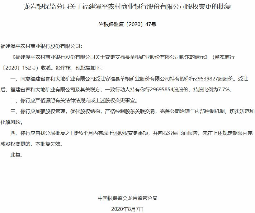 漳平农商银行第一大股东易主 福建春和大地矿业公司增持至7.7%