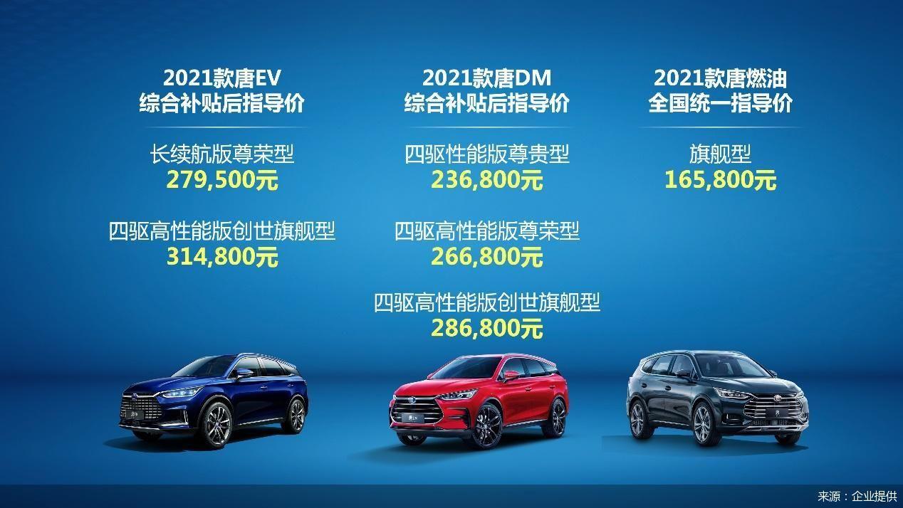 同时推DM、EV、燃油车 2021款唐上市