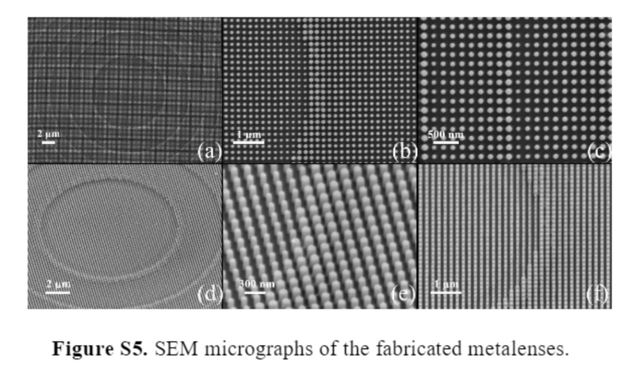 智能手机还能再薄点?科学家研发全新平面透镜 比头发还细1000倍