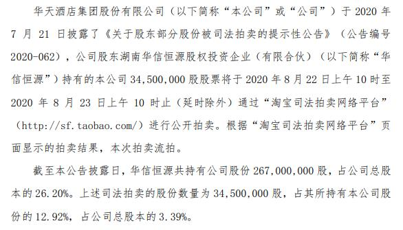 上半年净利预亏2.4亿的华天酒店:二股东3450万股股份司法拍卖遭流拍,财务稳定评级仅为488分