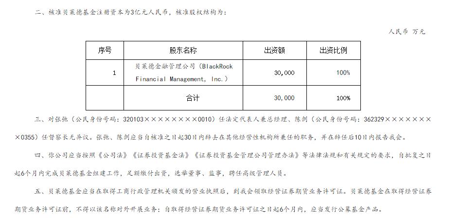 资产管理公司|首个外资公募基金牌照落地!全球最大资产管理公司贝莱德全资持有,6个月内可见首只外资公募产品