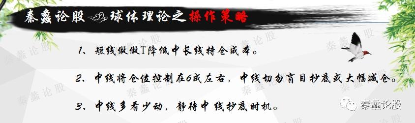 【秦蠡论股】沪指九月下旬或构筑W底 至暗时刻三招自救