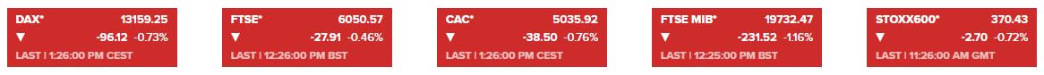"""中美局势急剧升温最新的信号!全球市场为何""""暴动"""":汇市突现100点大跌、黄金最多重挫近25美元……"""