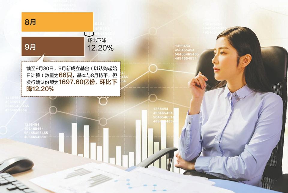 """9月新基金发行""""降温"""" 权益产品竞销现分化"""