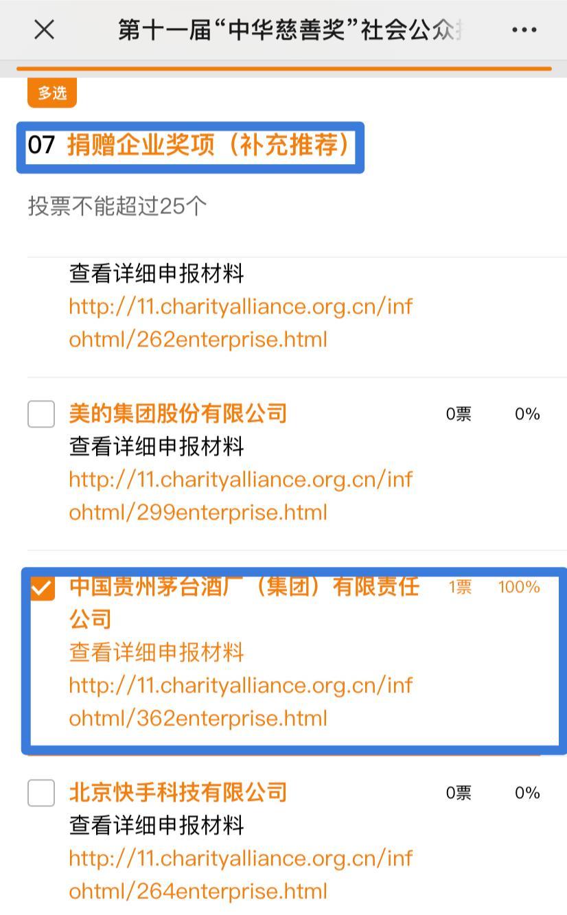"""投票了!茅台集团、习酒公司参与""""中华慈善奖""""评选"""