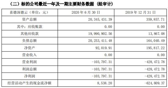 中润资源股票:0元收购公司却要担保3.3亿元债务,中