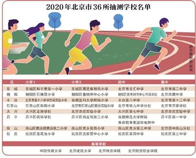 北京市大中小学开展体质标准测试 北京市大中型公共建筑停车场标准
