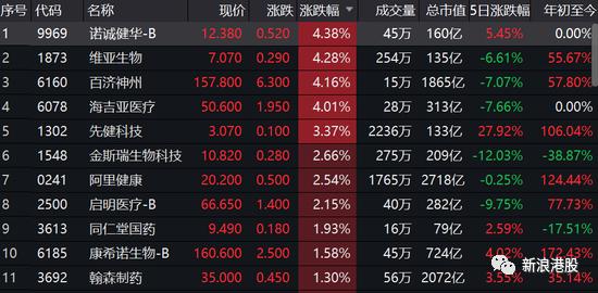 发生了什么?市场热点集体哑火!医疗器械杀跌,物业股暴跌,新能源风险也来了?