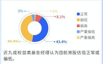 usdt支付接口(caibao.it):超万亿资金操盘手展望2021:科技、电动汽车和大消费板块受追捧 第2张
