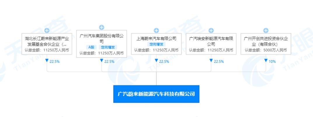 """电银付大盟主(dianyinzhifu.com):比特币可以买车了?这家车企闹乌龙 蔚来紧要声明:""""雨我无瓜"""" 第4张"""