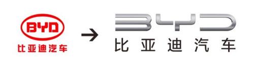 usdt支付平台(caibao.it):比亚迪汽车公布品牌全新标识 取消了椭圆型界限 第1张