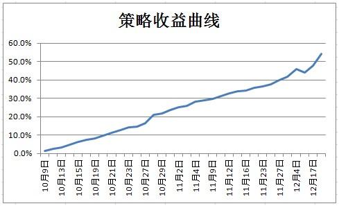 电银付pos机(www.dianyinzhifu.com):钢材供应减小,房地产显示强劲韧性 第1张