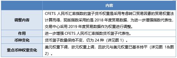 """电银付免费激活码(www.dianyinzhifu.com):南华期货:人民币""""去美元化""""见真章?"""