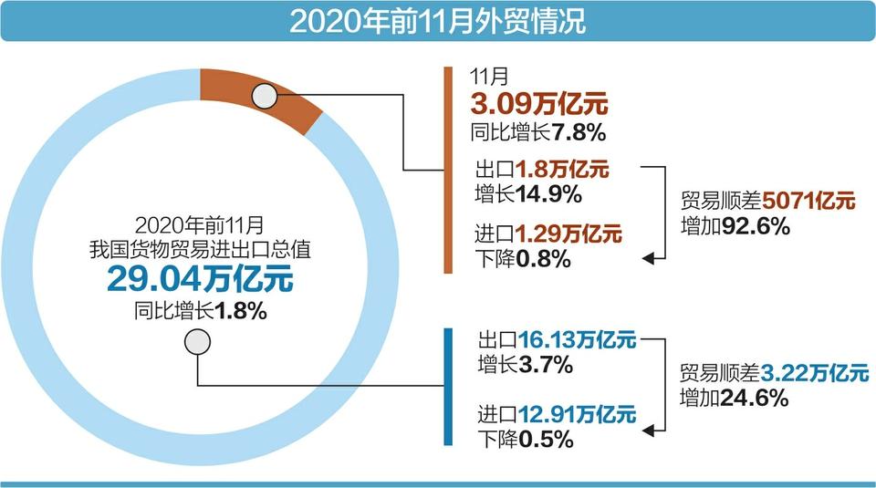 电银付pos机(www.dianyinzhifu.com):六部门支持商业新业态跨境人民币结算 第2张