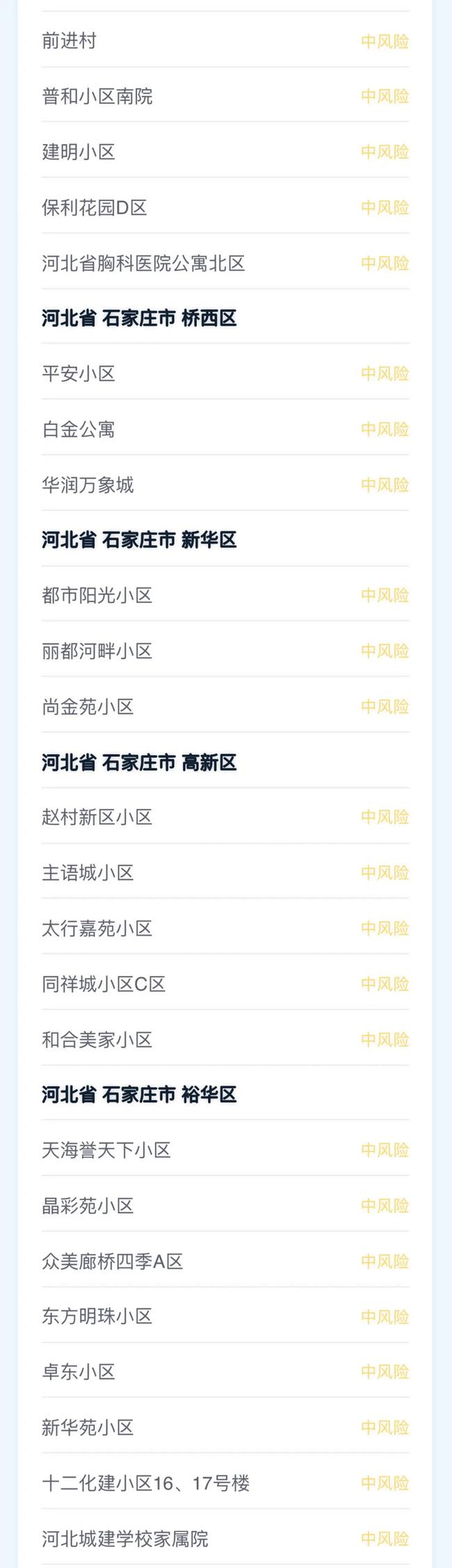 上海两家医院部分院区门诊停诊、全国中高风险地区最新汇总……最新消息!