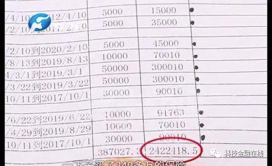 泰康人寿四季度净利润骤降八成_去年因骗保、代签、捆绑销售等多次被罚