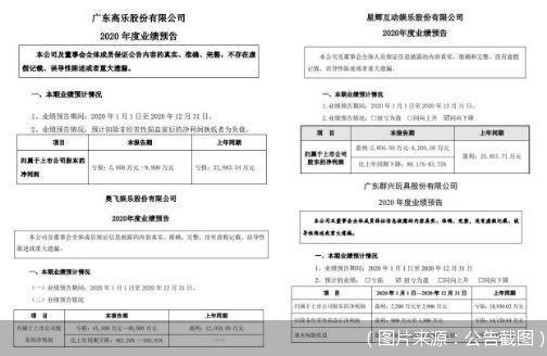"""""""宅经济""""迎东风  玩具上市公司业绩喜忧参半"""