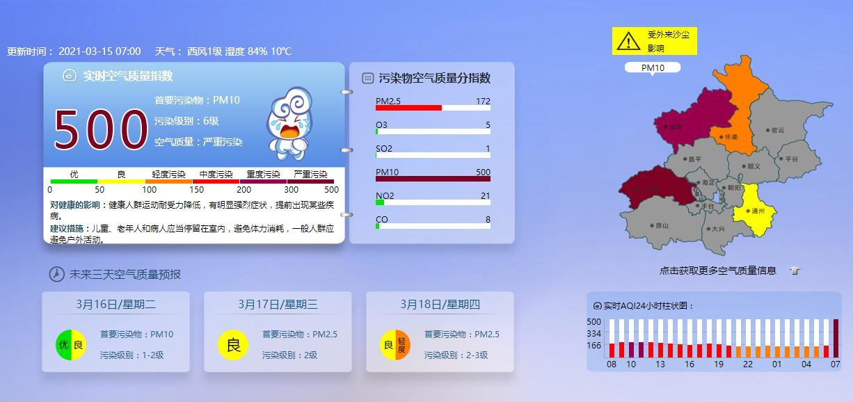 PM10指数500 北京空气质量已达严重污染