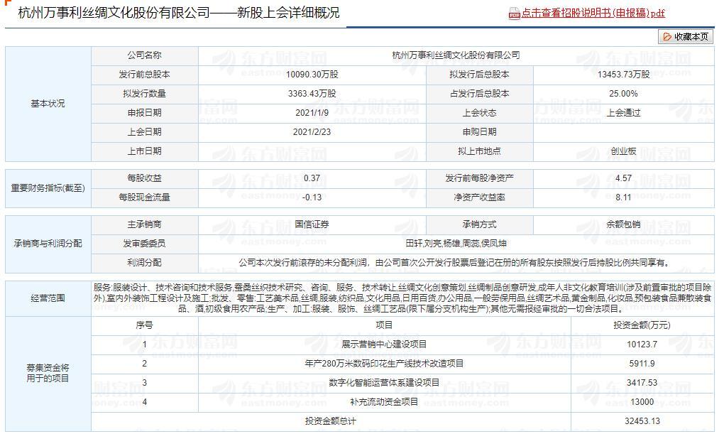 """万事利IPO""""三涉""""迷局:涉传销涉贿赂涉借贷纠纷"""