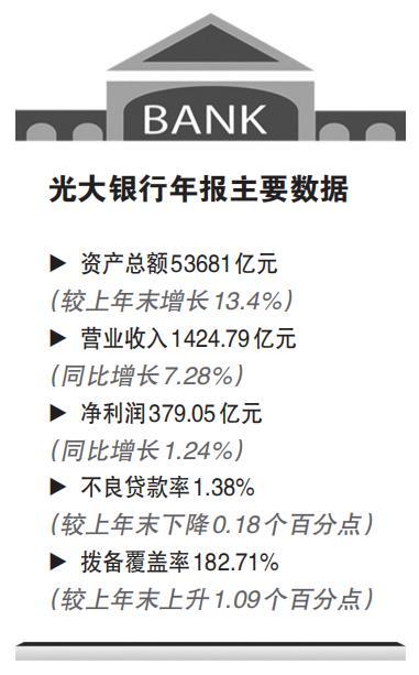 光大银行:高层变动不影响战略落地