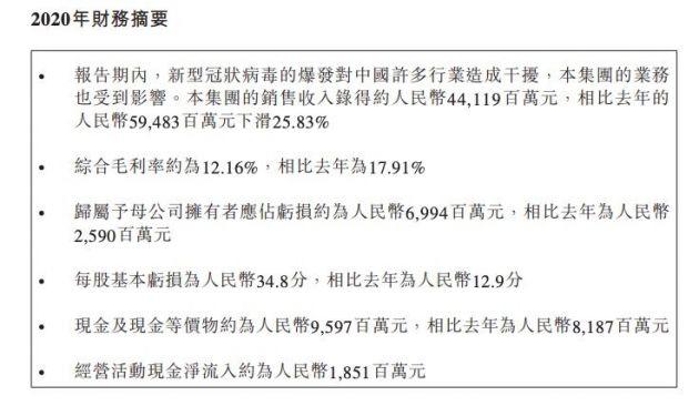 ��美零售2020年�N售收入441.19� 元 目�宋��18��月�下�T店�_到6000家