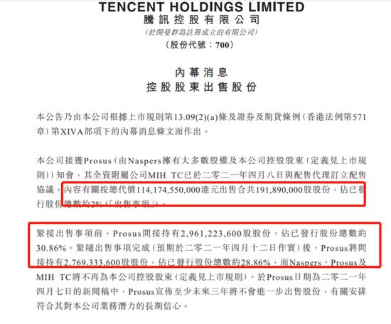 腾讯控股:大股东配售1.92亿股涉资1142亿 三年内不会减持