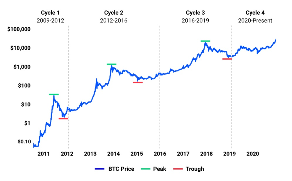 全美最大加密货币交易平台Coinbase登陆纳斯达克,上市首日市值近650亿美元