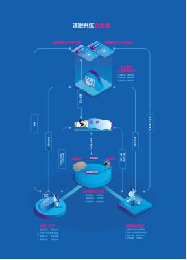 """速眠科技韩振亚:睡眠产业新变革方向 将在""""互联网+睡眠医学"""""""