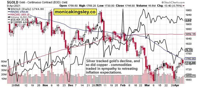 多图阐发:选择黄金还是股票?