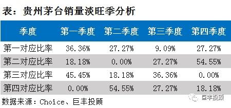 贵州茅台增速失色?这些白酒股一季度净利润创历史最高