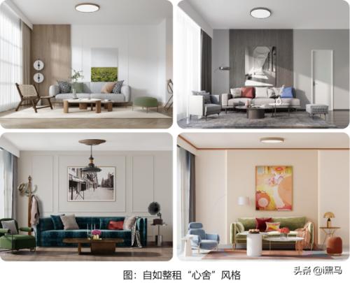 以杭州自如为首的长租机构蓬勃发展,杭州自如首推新模式