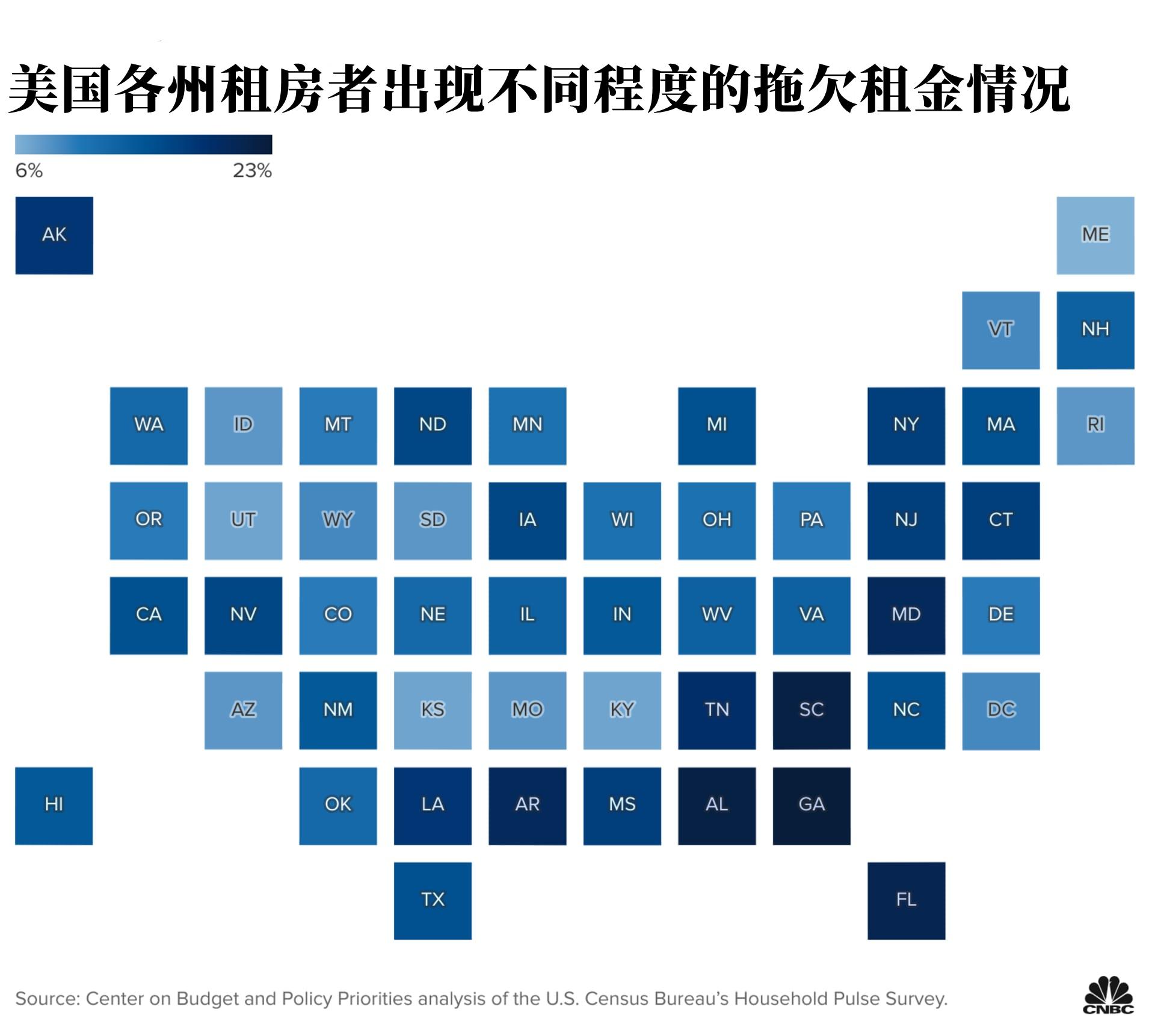 住房保障6月到期,数百万美国人可能面临驱逐