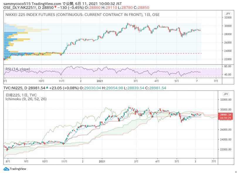 东京外汇股市日评:日经指数小幅反弹,美元兑日元汇率小幅振荡。
