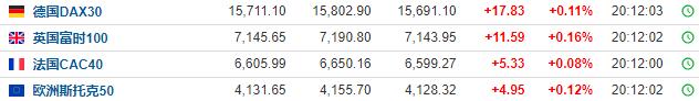 美股盘前:三大期指涨跌不一 区块链概念股盘前走高