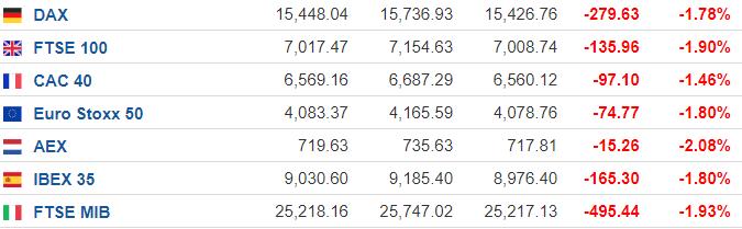 """美联储布拉德讲话""""鹰上加鹰""""引发吐槽:今天市场崩了可没人救市"""