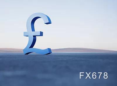 英镑承压关键阻力位,美元再度走强