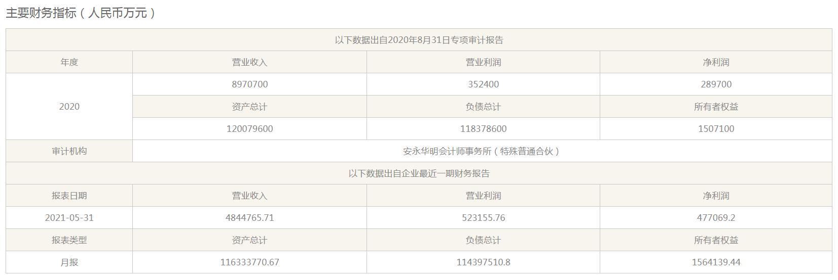 大家保险98.78%股权作价335.7亿公开转让
